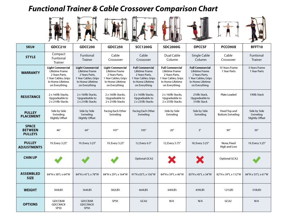 cable crossover machine workouts