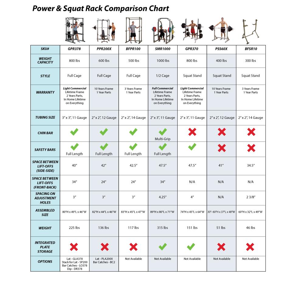 Power & Squat Racks Comparison Charts - Body-Solid Fitness